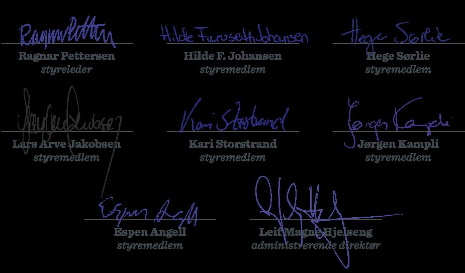 styrets underskrift årsberetning