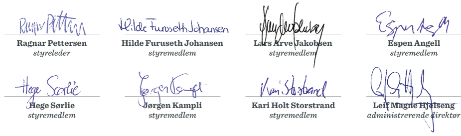 Underskrift styret regnskap